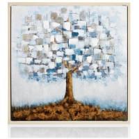 quadro lucido albero delle idee